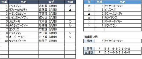 20210915園田12R