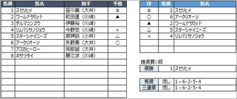 20200716川崎4R