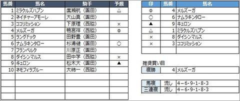 20200806園田8R
