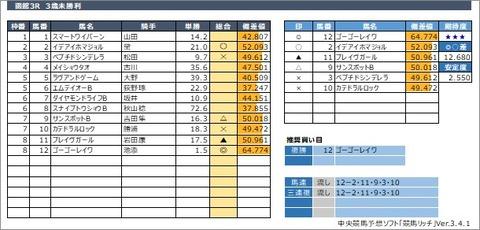 20200712函館3R