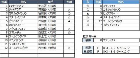 20210914川崎8R