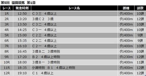 20200527園田競馬レース一覧