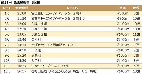 20210917名古屋競馬レース一覧