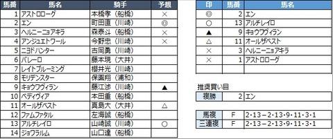 20210421川崎10R