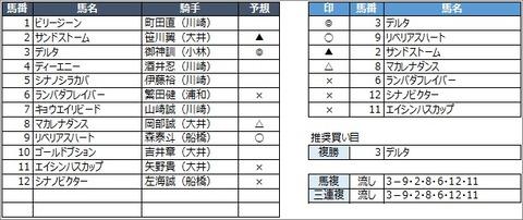 20200714川崎8R