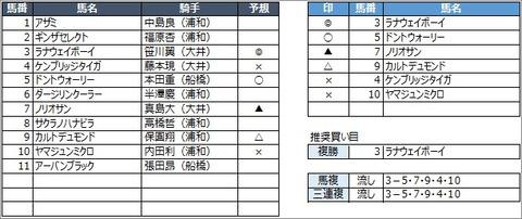 20200714川崎12R