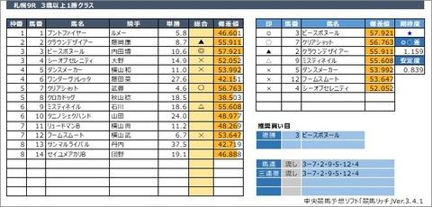 20200802札幌9R