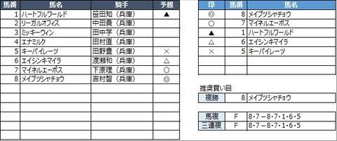 20210917園田8R