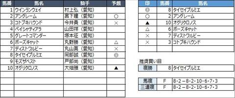 20210915名古屋9R