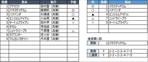 20210917園田5R