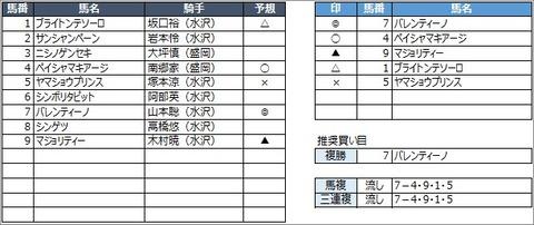 20200629水沢11R