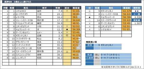 20200627阪神8R