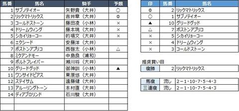 20200429大井3R