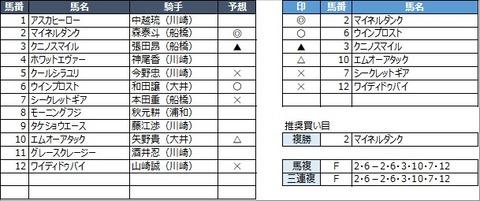 20210421川崎8R