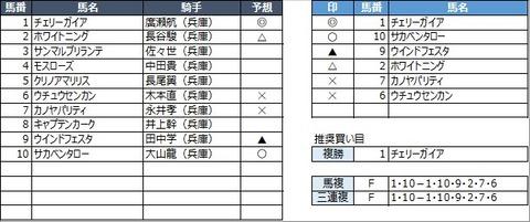 20210421園田4R