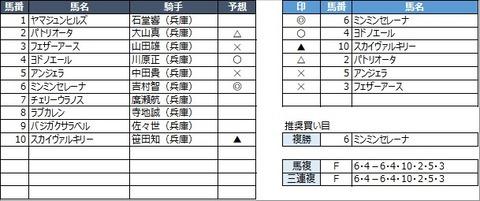 20210421園田6R
