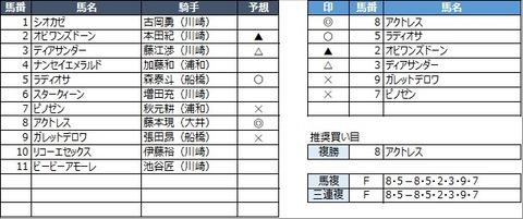 20210421川崎2R
