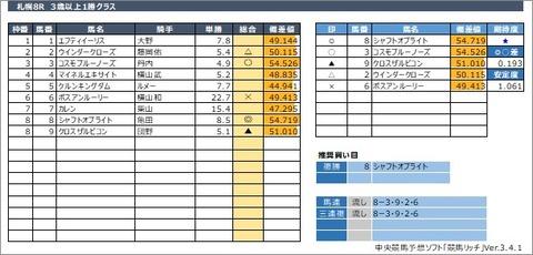20200809札幌8R