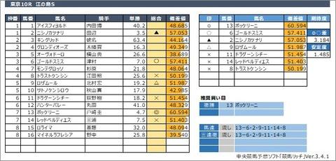 20200628東京10R