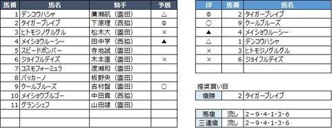 20200430園田8R