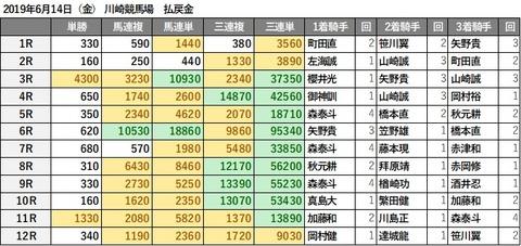 20190614川崎R3