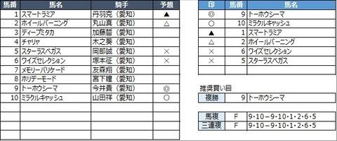 20210421名古屋8R