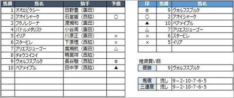 20200528園田5R