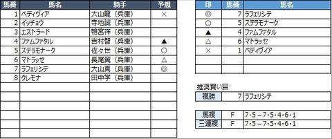 20210924園田11R