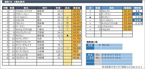 20200711福島7R