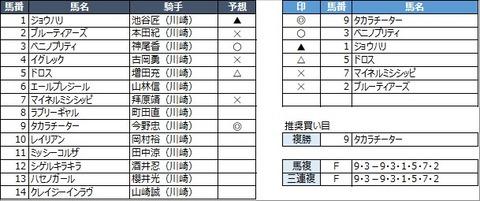 20210915川崎12R