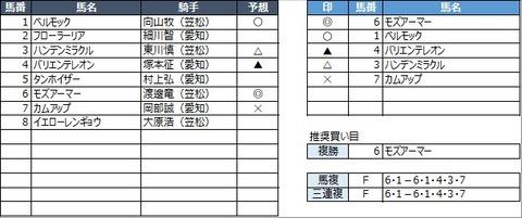 20210924笠松3R