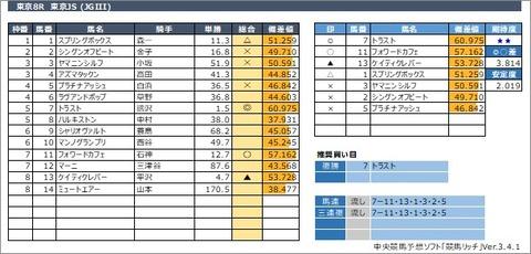 20200627東京8R