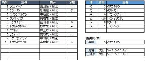20200528園田9R