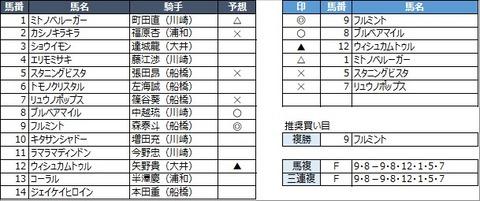 20210421川崎5R
