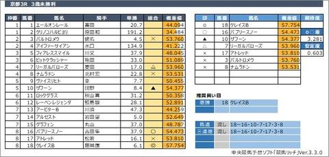 20200531京都3R