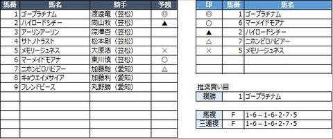 20210924笠松6R