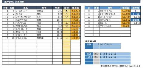 20200627阪神10R