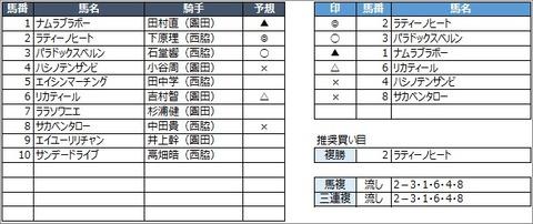 20200807園田4R