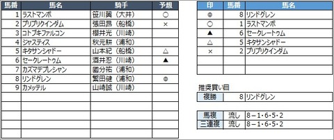 20200714川崎7R