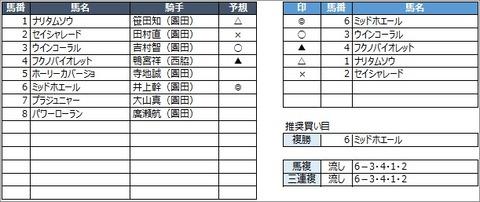 20200529園田5R