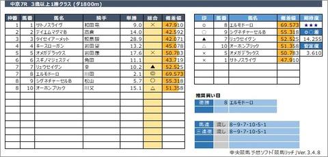 20210925中京7R