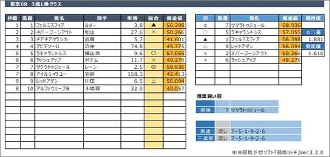 20200524東京6R