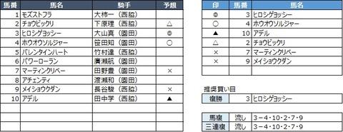 20200429園田5R
