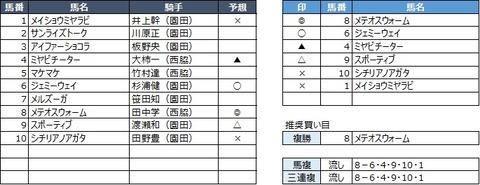 20200430園田7R