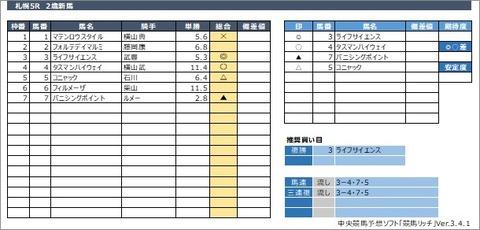 20200802札幌5R