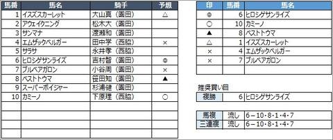 20200527園田8R