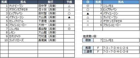 20210924園田6R