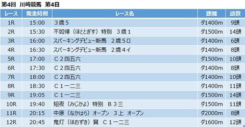 20200716川崎競馬レース一覧
