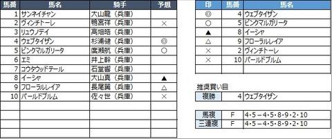 20210917園田2R