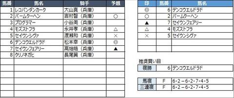 20210917園田1R